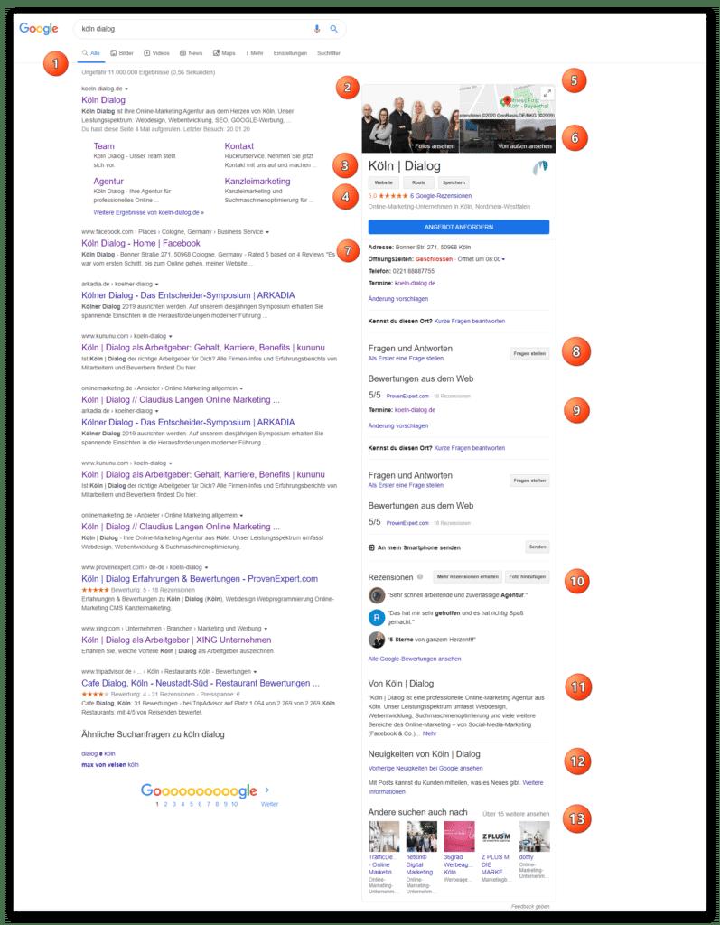Professioneller Google My Business Eintrag